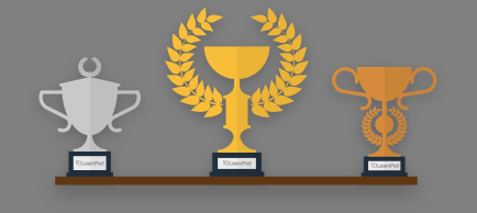 LearnPad's awards and nominations
